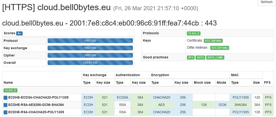 cryptCheckSummary