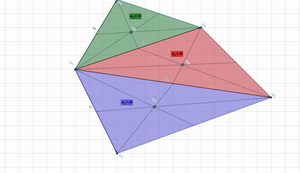 The Centroid of Convex Polygons